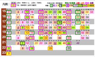 SnapCrab_東東京駅カード時刻表1612pdf.png